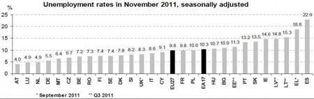 España, otra vez medalla de oro en desempleo