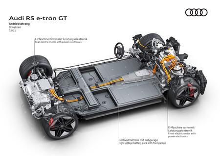 Audi e-tron GT quattro esquema