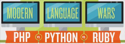 Infografía: Comparativa entre PHP, Ruby y Python