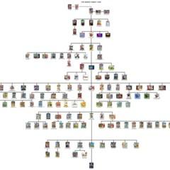 arbol-genealogico-de-mario