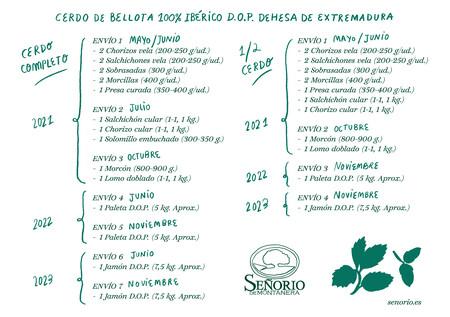 Diagrama Cerdo Senorio