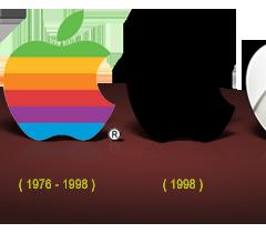 Foto 4 de 26 de la galería historia-de-apple en Applesfera