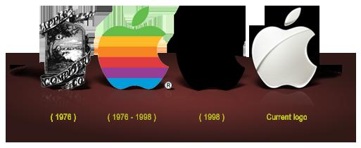 Foto de Historia de Apple (4/26)