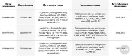 Applewatch4 Eec