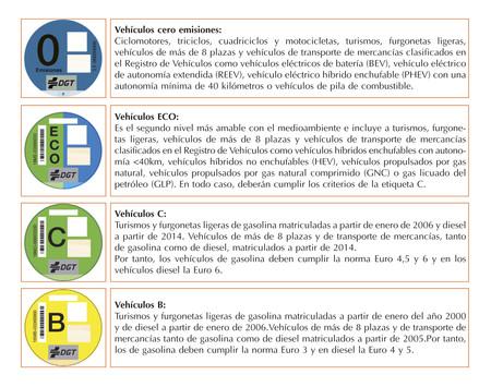 Distintivos Emisiones Direccion General Trafico