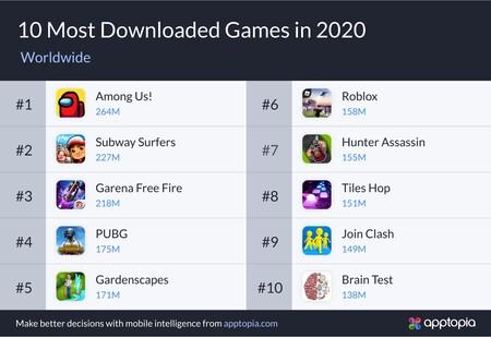 Juegos Moviles Mas Descargados 2020