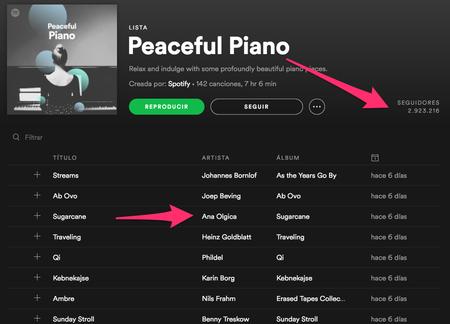 Spotify artistas falsos