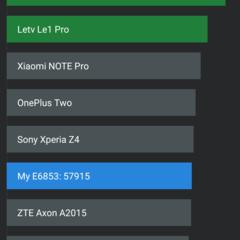 Foto 16 de 23 de la galería sony-xperia-z5-premium-benchmarks en Xataka