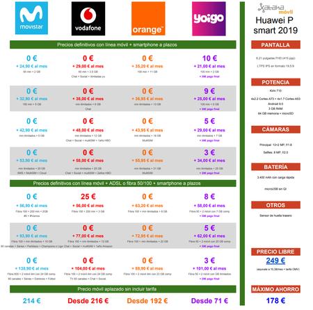 Precios Huawei P Smart 2019 Con Tarifas Movistar Vodafone Orange Yoigo