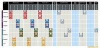 Eurocopa 2012: Cadenas, partidos y programas especiales. Cómo verlo por televisión