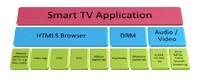 SDK 3.0 de la Smart TV Alliance, mejoras y facilidades para la creación de apps para televisores inteligentes