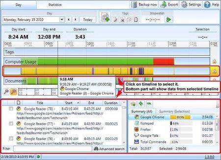 Auditar los tiempos de trabajo en la empresa