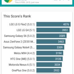 Foto 5 de 19 de la galería benchmarks-wiko-u-feel en Xataka Android