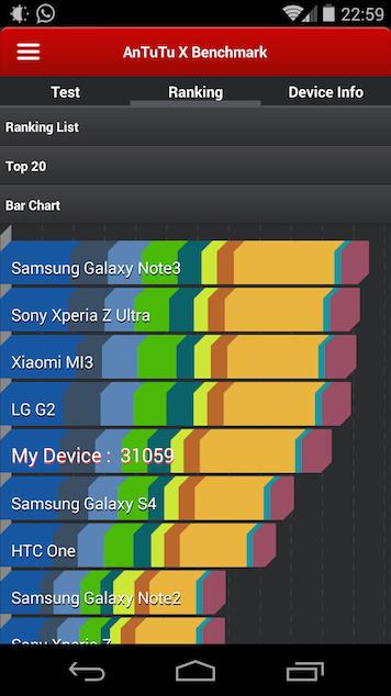 Foto de Mejora de rendimiento N4 con dalvik Moto X (1/8)