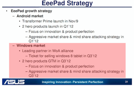 Asus también se apunta a las tablets con Windows 8 para 2012