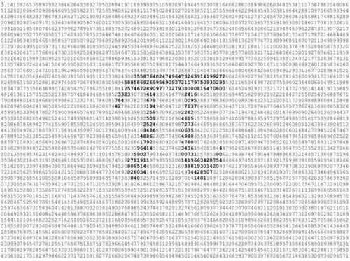Hoy es el día de Pi, y lo celebramos como se merece