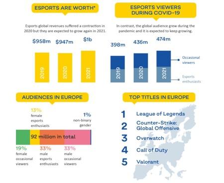 Cifras Esports