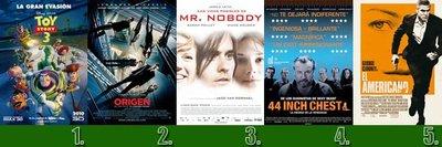 Top Blogdecine | ...y Clooney se afianza a la espera de relevo