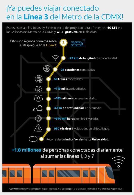 Att Mexico Internet Metro Linea 3 Ciudad De Mexico