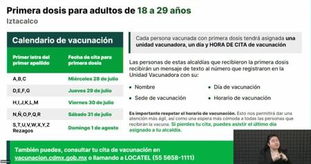 Vacunacion Cdmx 18 29 Anos