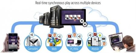 Yahoo sigue de compras: PlayerScale