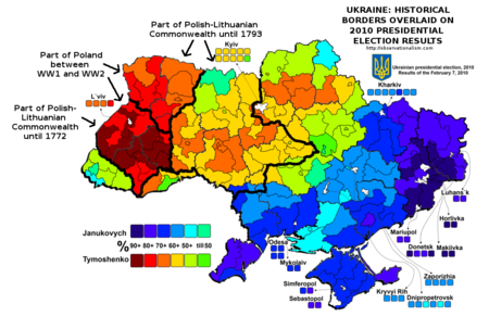 Ukraine Historical Vs Electoral 2010
