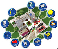 Nokia Home Control Center: la solución domótica de Nokia