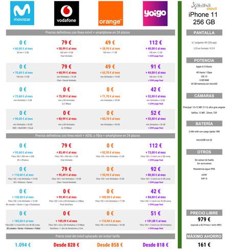 Comparativa Mejores Precios Iphone 11 De 256 Gb A Plazos Con Operadores