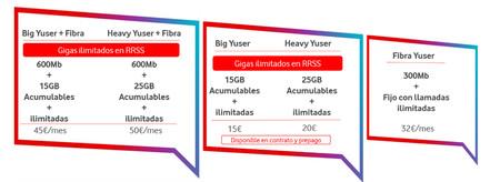 Vodafone Yuser