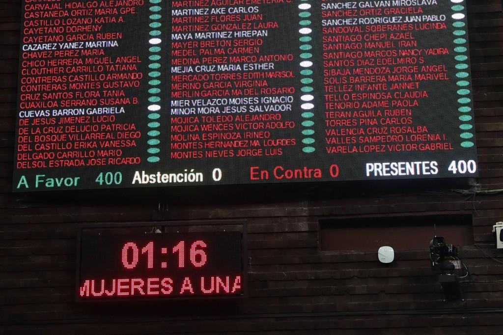 400 diputados aprobaron que difundir video y fotos sexuales de mujeres sin su consentimiento debe ser un delito en México