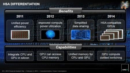 AMD Kaveri vendrá después de Trinity
