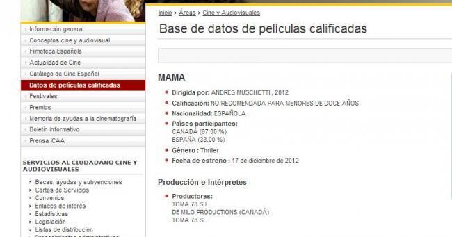 Datos Ministerio Cultura de 'Mamá'
