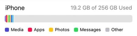 El almacenamiento Otros en el iPhone o el iPad