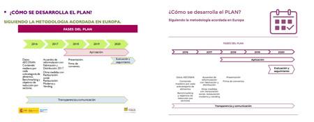 Infografia Plan1