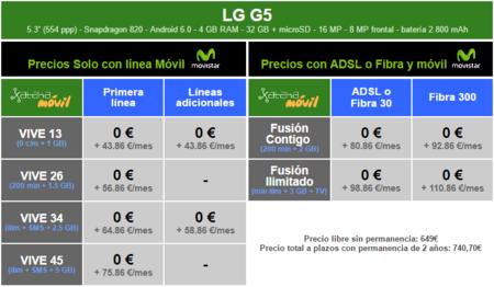 Precios Lg G5 Con Tarifas Movistar