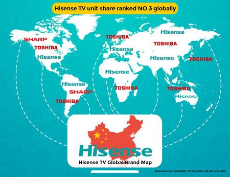 Hisense Expansion