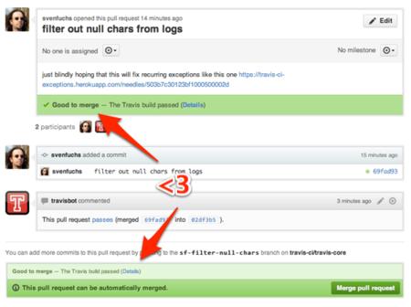 Commit Status API de Github, extendiendo la información del estado de nuestros commits