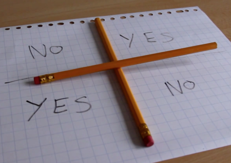 #CharlieCharlieChallenge: así es como miles de jóvenes juegan a lo sobrenatural