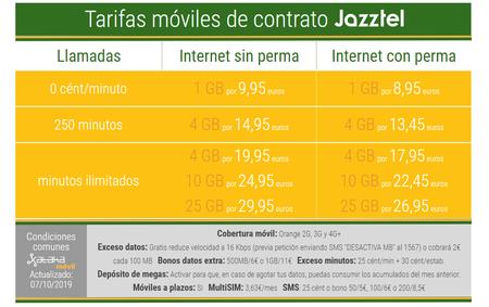 Nuevas Tarifas Solo Movil De Jazztel Octubre De 2019