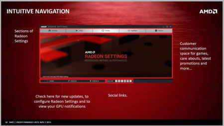 Amd Radeon Software Crimson Iu