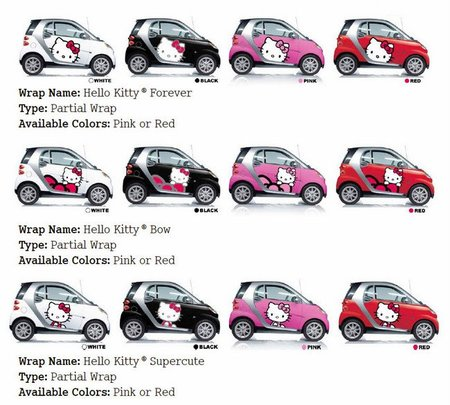 Smart ForTwo Hello Kitty vinilos