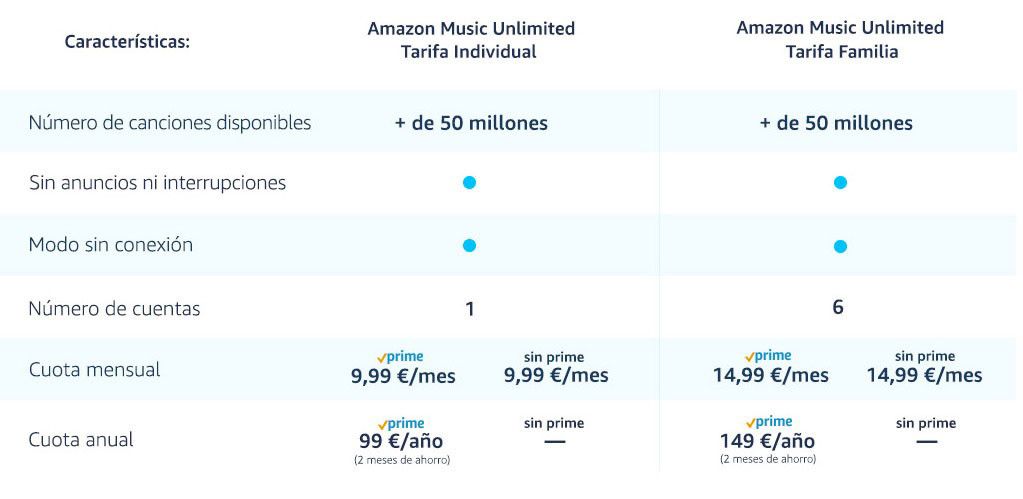 Amazon Unlimited Music Tabla
