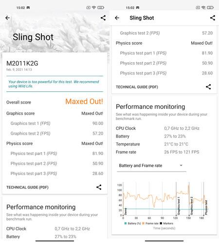 Xiaomi Mi 11, benchmarks