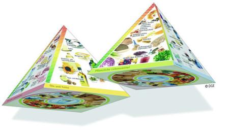 Pirámide 3D alemana