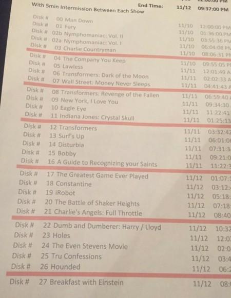 El programa con las 27 películas de LaBeouf