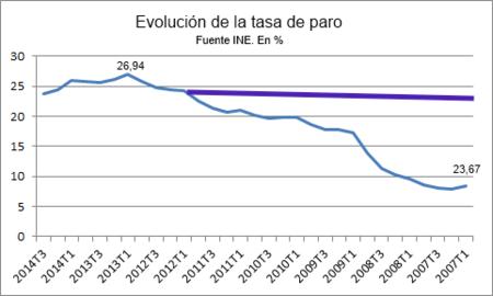 Grafico El Pais Corregido