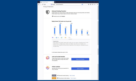 Informes Mozilla