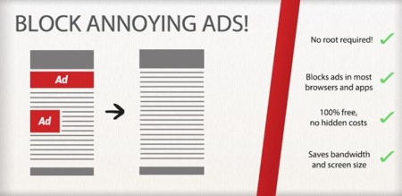 Adblock Plus llega a Google Play