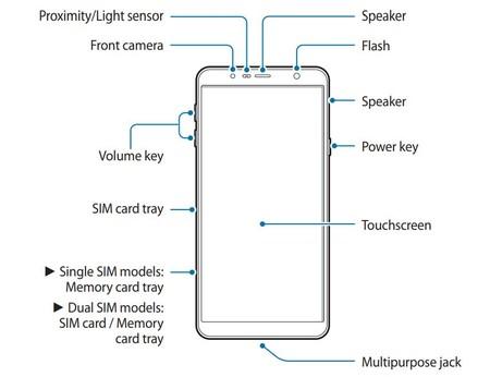 Galaxy J4 Core Manual