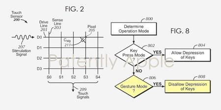 Teclado Hibrido Patente Apple Detalles